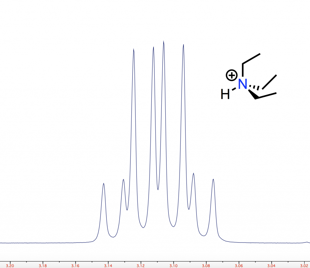 Nuclear Magnetic Resonance spectrum of the methylene of triethylammonium chloride showing a quartet of doublets