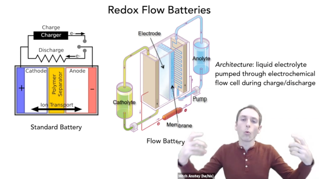 A person, making a goofy face, overlaid on a slide discussing how a redox flow battery differs from a standard battery